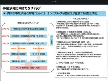 事業承継ガイドライン、事業承継対策