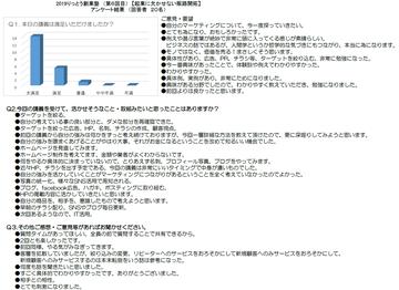 191004-第5期りっとう創業塾アンケート結果�E.png