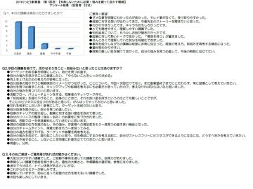 20190913りっとう創業塾アンケート結果�@.png