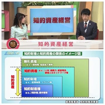 20200328滋賀経済NOW-知的資産経営-2.jpg