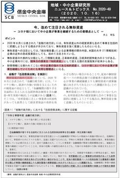 信用中央金庫 地域・中小企業研究所20201016-.jpg