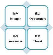 分析手法−ストーリーとしての競争戦略